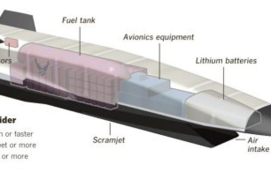 Key Test for Hypersonic Flight